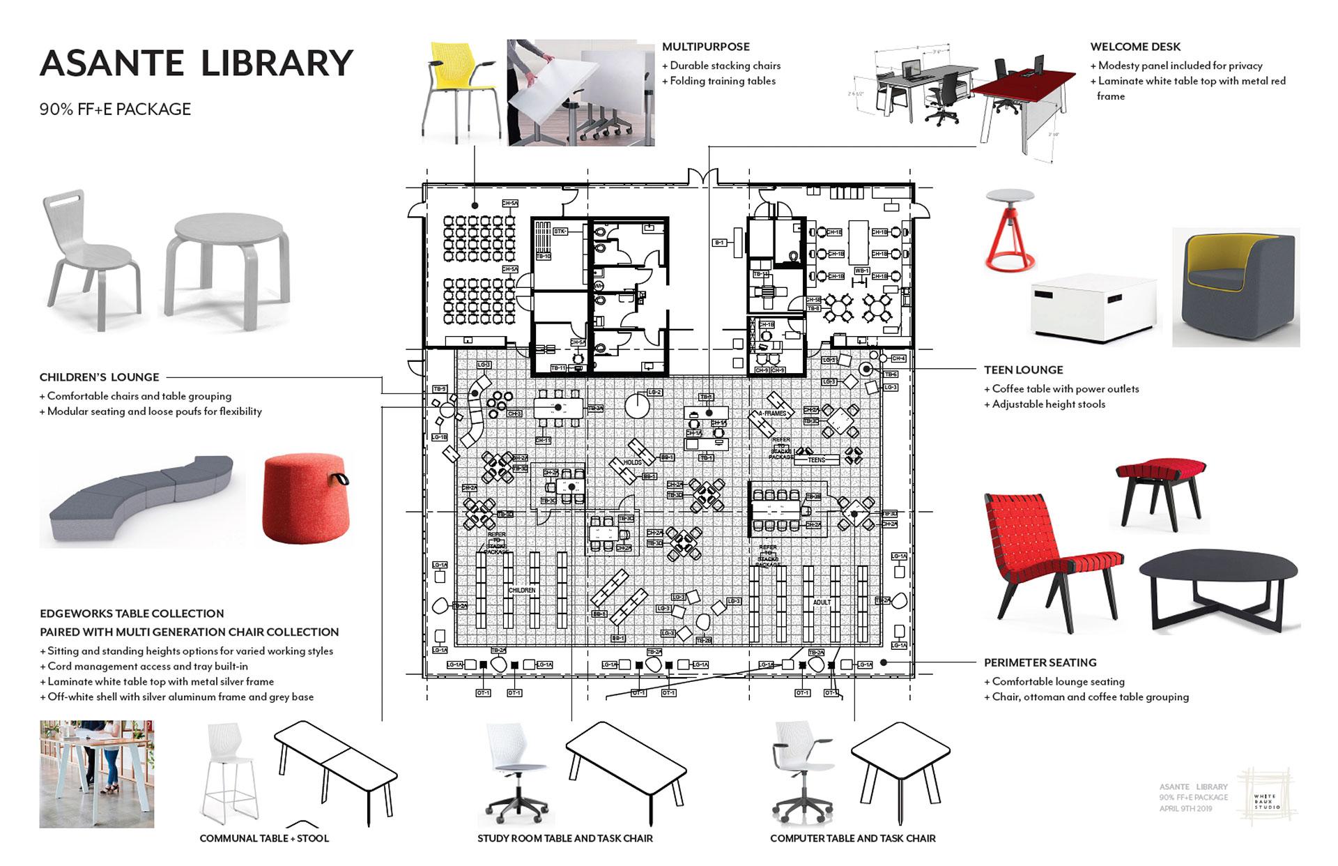 white baux library Asante storyboard Asante Branch Library